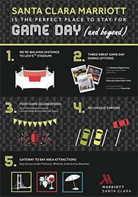Game Day Marriott